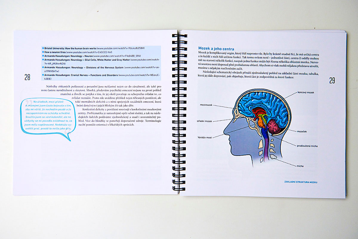 příručka o poškození mozku - Neurorehabilitace. Grafický návrh knihy a její sazba.